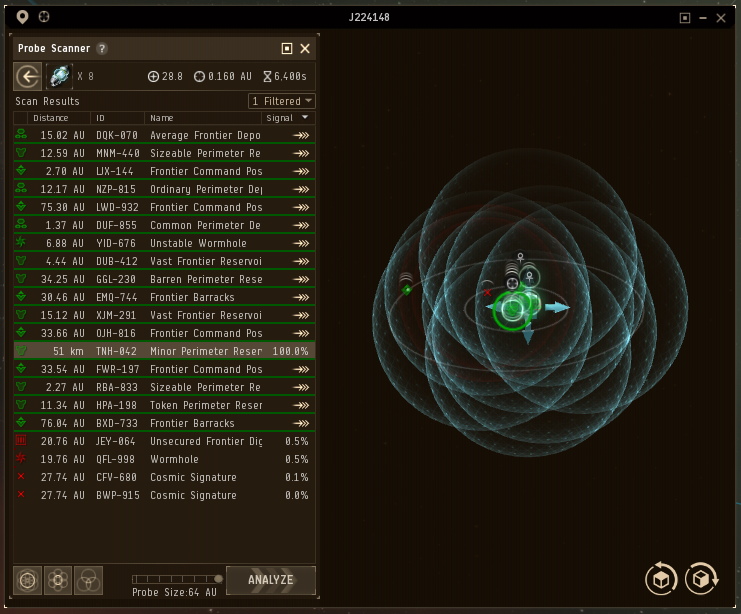 Probe Scanner window in EVE; shows a system map of the wormhole, with list of 20 anomalies or cosmic signatures.